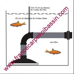 Bonde de fond inversée bassin 110mm