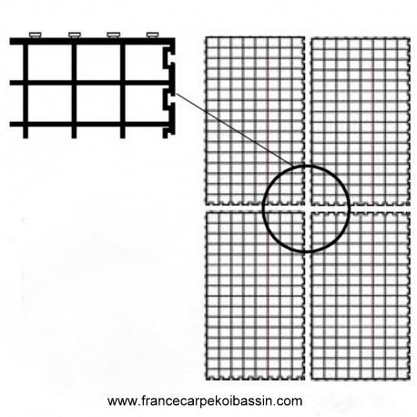 Grille modulable pour support de filtration