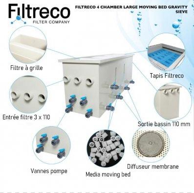 Filtre chambres gravitaire grille Filtreco 4 chambres