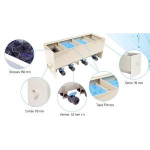 Filtre 4 chambres Filtreco mini