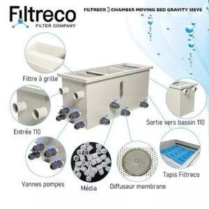 Filtre chambres gravitaire grille Filtreco 3 chambres